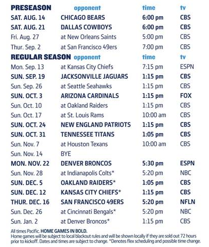 Chargers Schedule 2010